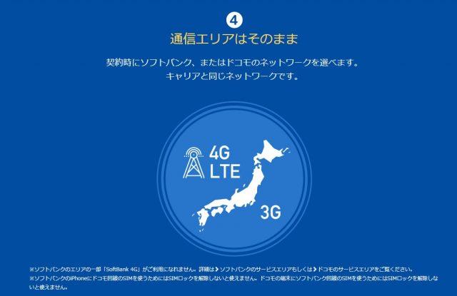 b-mobileの通信速度は?